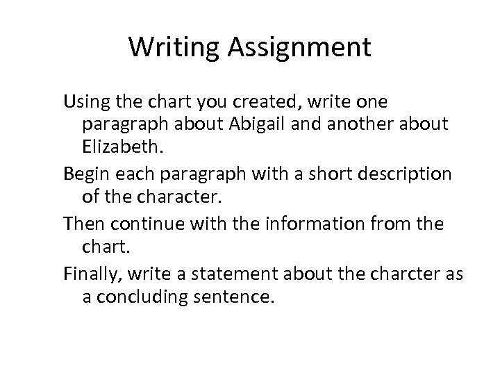 Writing Assignment Using the chart you created, write one paragraph about Abigail and another