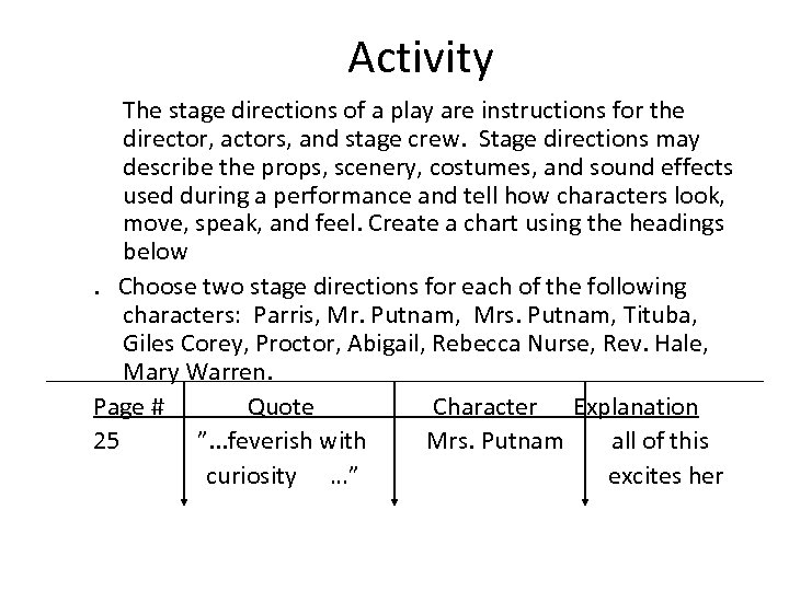 Activity The stage directions of a play are instructions for the director, actors, and