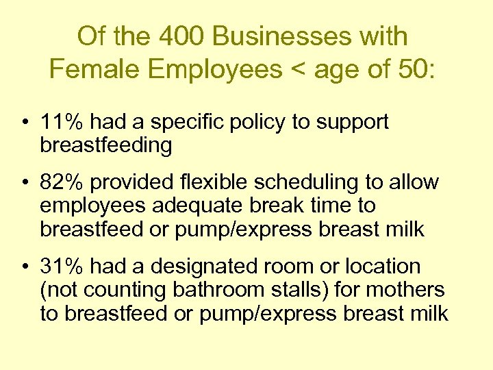 Of the 400 Businesses with Female Employees < age of 50: • 11% had