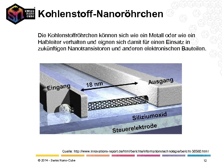 Kohlenstoff-Nanoröhrchen Die Kohlenstoffröhrchen können sich wie ein Metall oder wie ein Halbleiter verhalten und