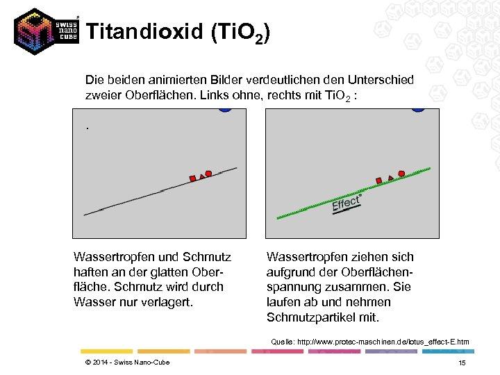 Titandioxid (Ti. O 2) Die beiden animierten Bilder verdeutlichen den Unterschied zweier Oberflächen. Links