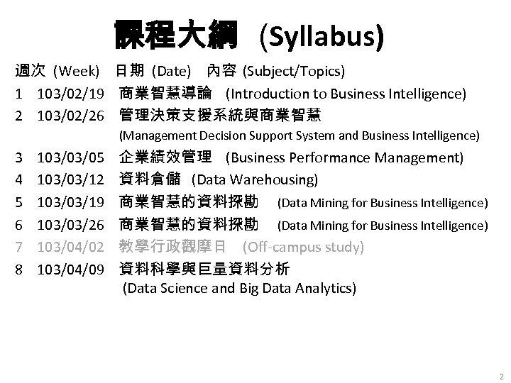 課程大綱 (Syllabus) 週次 (Week) 日期 (Date) 內容 (Subject/Topics) 1 103/02/19 商業智慧導論 (Introduction to Business