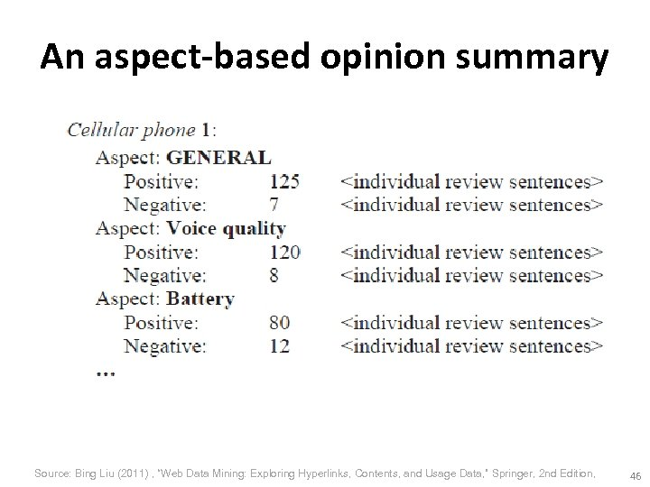 "An aspect-based opinion summary Source: Bing Liu (2011) , ""Web Data Mining: Exploring Hyperlinks,"