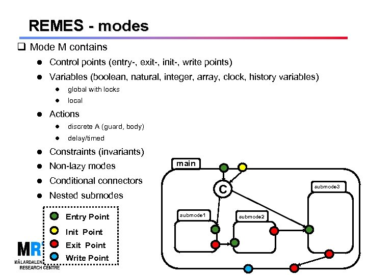 REMES - modes q Mode M contains Control points (entry-, exit-, init-, write points)