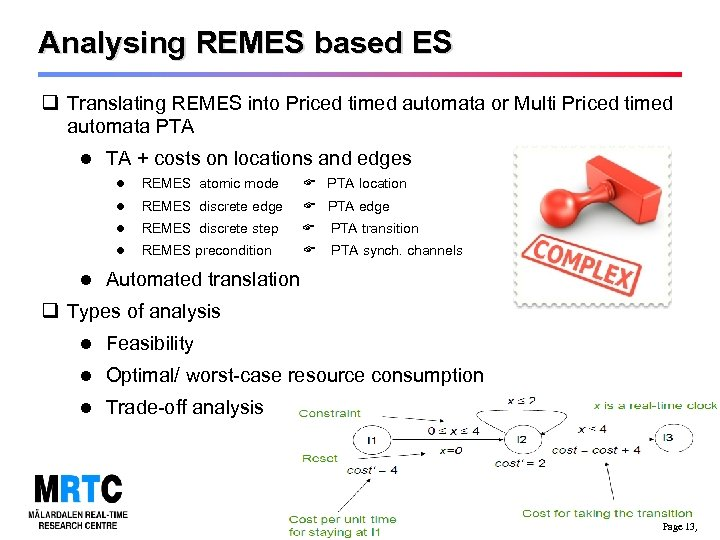 Analysing REMES based ES q Translating REMES into Priced timed automata or Multi Priced