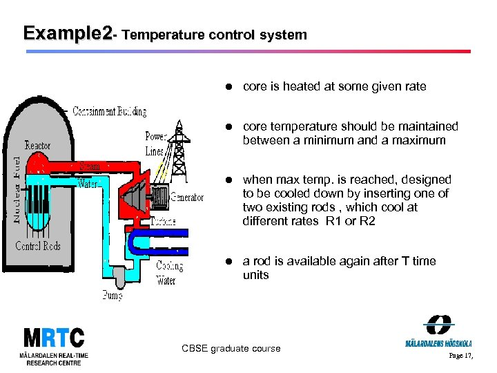Example 2 - Temperature control system core is heated at some given rate core