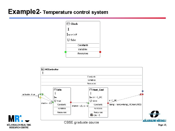 Example 2 - Temperature control system CBSE graduate course Page 19,