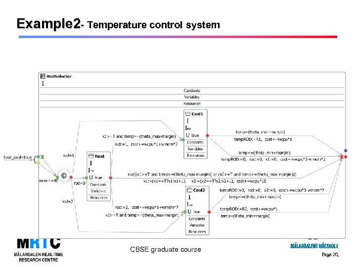 Example 2 - Temperature control system CBSE graduate course Page 20,