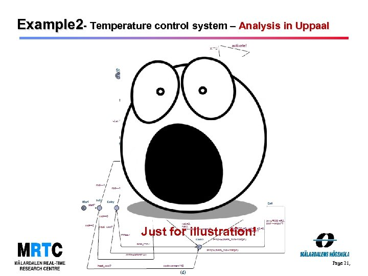 Example 2 - Temperature control system – Analysis in Uppaal Just for illustration! Page