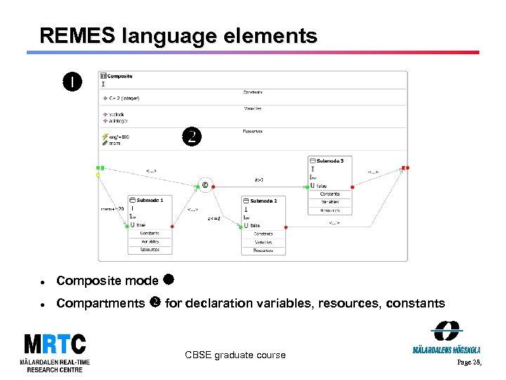 REMES language elements Composite mode Compartments for declaration variables, resources, constants CBSE graduate course