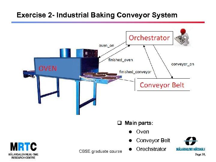 Exercise 2 - Industrial Baking Conveyor System q Main parts: Oven Conveyor Belt CBSE