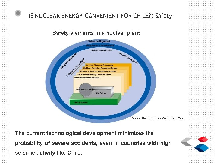 IS NUCLEAR ENERGY CONVENIENT FOR CHILE? : Safety elements in a nuclear plant Source:
