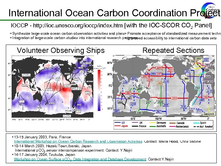 International Ocean Carbon Coordination Project IOCCP - http: //ioc. unesco. org/ioccp/index. htm [with the