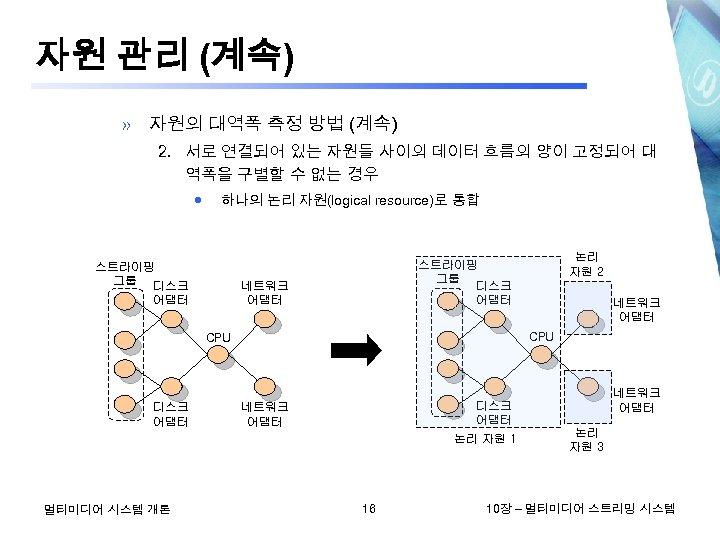 자원 관리 (계속) » 자원의 대역폭 측정 방법 (계속) 2. 서로 연결되어 있는 자원들