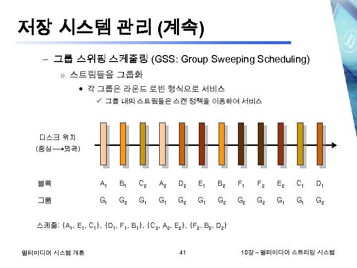 저장 시스템 관리 (계속) – 그룹 스위핑 스케줄링 (GSS: Group Sweeping Scheduling) » 스트림들을