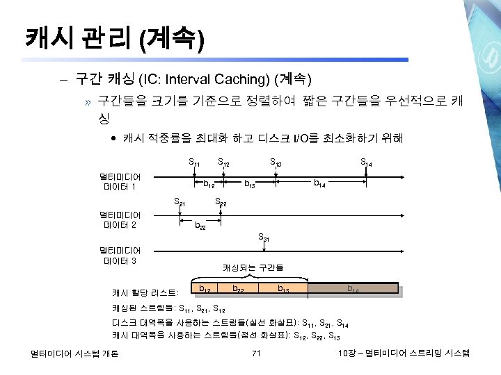 캐시 관리 (계속) – 구간 캐싱 (IC: Interval Caching) (계속) » 구간들을 크기를 기준으로