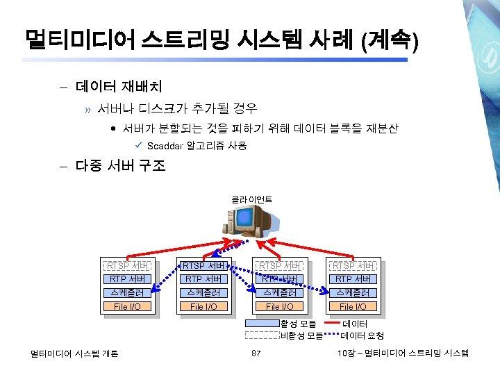 멀티미디어 스트리밍 시스템 사례 (계속) – 데이터 재배치 » 서버나 디스크가 추가될 경우 서버가