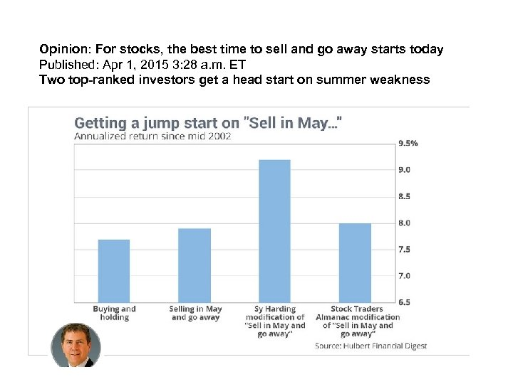 Opinion: For stocks, the best time to sell and go away starts today Published: