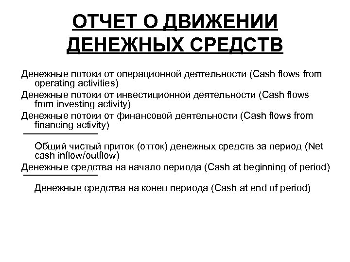 ОТЧЕТ О ДВИЖЕНИИ ДЕНЕЖНЫХ СРЕДСТВ Денежные потоки от операционной деятельности (Cash flows from operating
