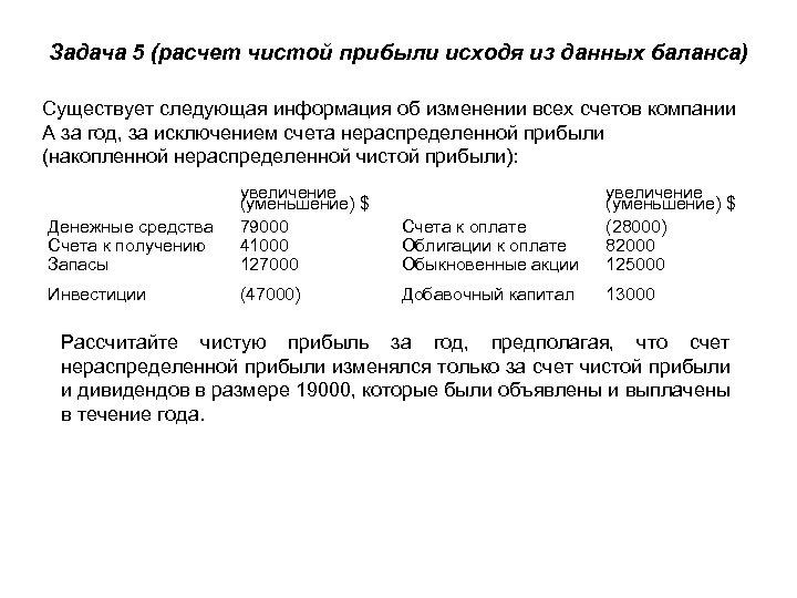 Задача 5 (расчет чистой прибыли исходя из данных баланса) Существует следующая информация об изменении