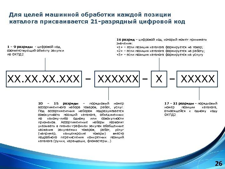 Для целей машинной обработки каждой позиции каталога присваивается 21 -разрядный цифровой код 1 –
