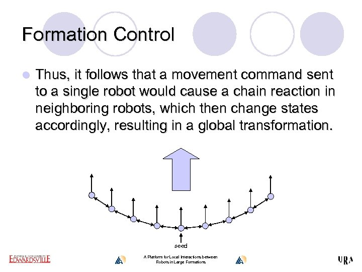 Formation Control l Thus, it follows that a movement command sent to a single