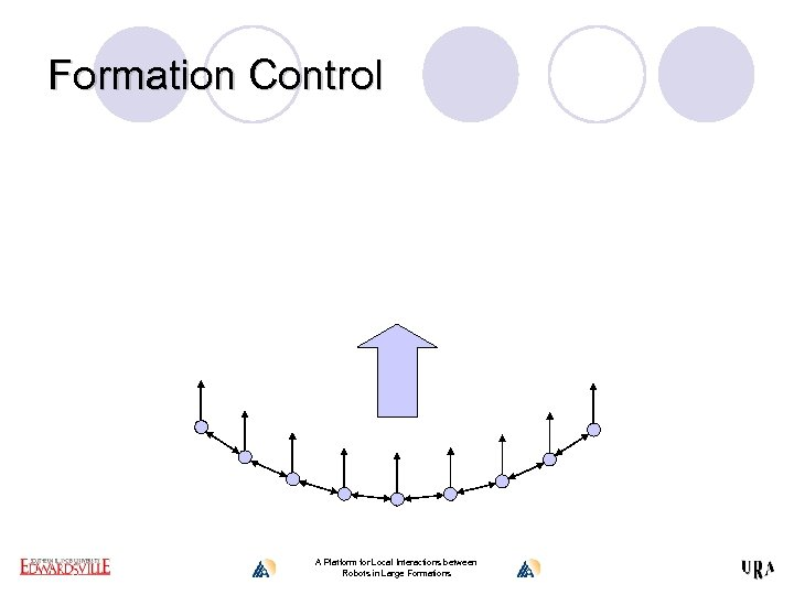 Formation Control A Platform for Local Interactions between Robots in Large Formations