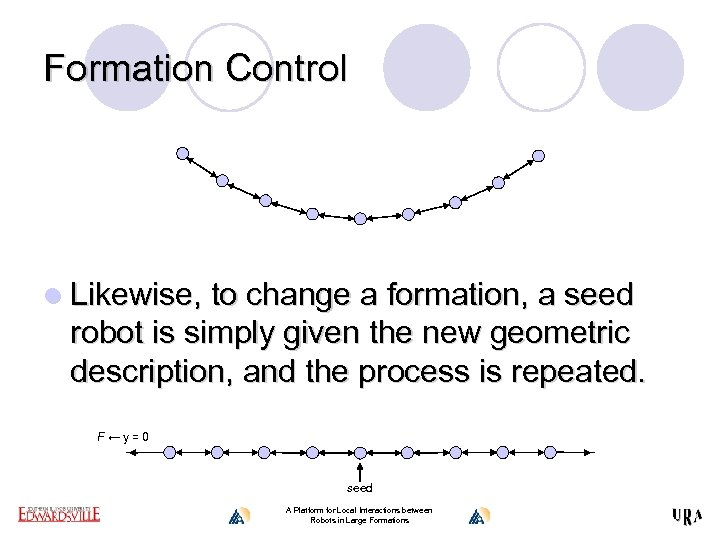 Formation Control l Likewise, to change a formation, a seed robot is simply given