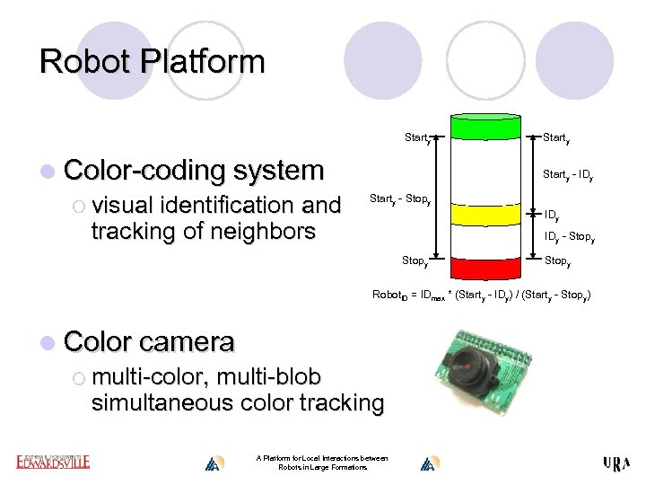 Robot Platform Starty l Color-coding system ¡ visual identification and tracking of neighbors Starty