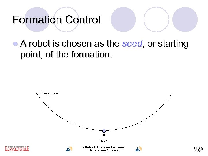 Formation Control l A robot is chosen as the seed, or starting point, of