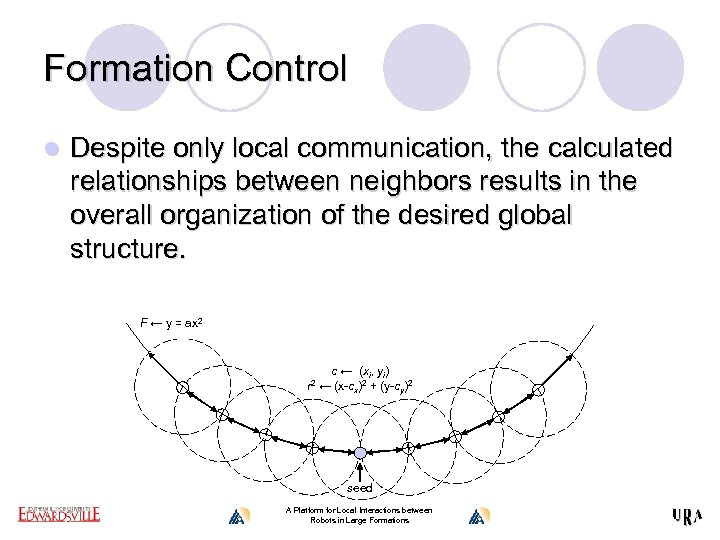 Formation Control l Despite only local communication, the calculated relationships between neighbors results in