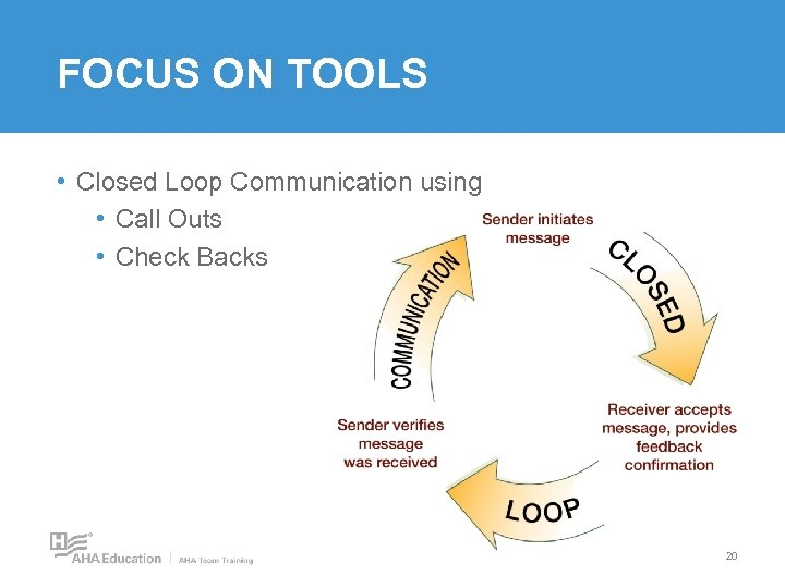 FOCUS ON TOOLS • Closed Loop Communication using • Call Outs • Check Backs
