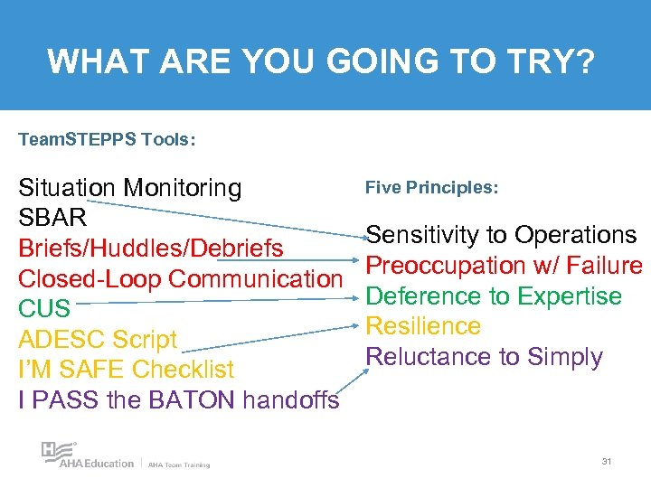 WHAT ARE YOU GOING TO TRY? Team. STEPPS Tools: Situation Monitoring SBAR Briefs/Huddles/Debriefs Closed-Loop