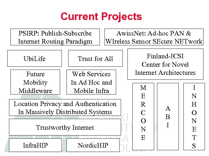 Current Projects PSIRP: Publish-Subscribe Internet Routing Paradigm Ubi. Life Future Mobility Middleware Awiss. Net: