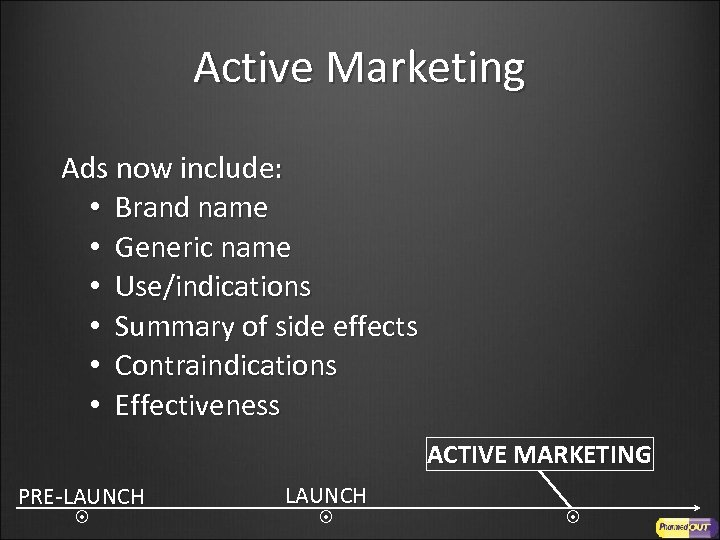 Active Marketing Ads now include: • Brand name • Generic name • Use/indications •