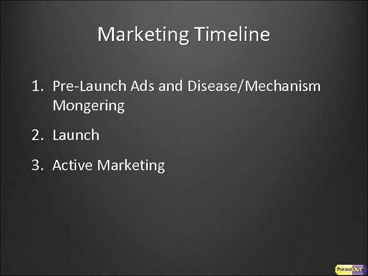 Marketing Timeline 1. Pre-Launch Ads and Disease/Mechanism Mongering 2. Launch 3. Active Marketing