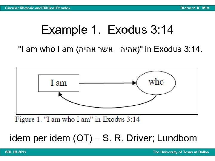 Richard K. Min Circular Rhetoric and Biblical Paradox Example 1. Exodus 3: 14