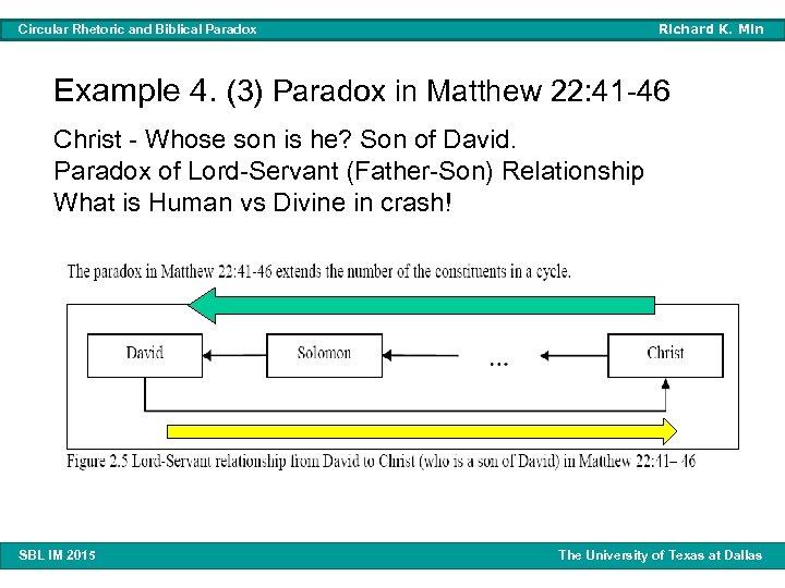 Richard K. Min Circular Rhetoric and Biblical Paradox Example 4. (3) Paradox in Matthew