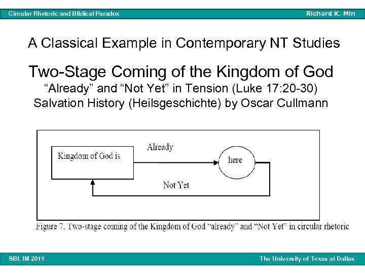 Circular Rhetoric and Biblical Paradox Richard K. Min A Classical Example in Contemporary NT