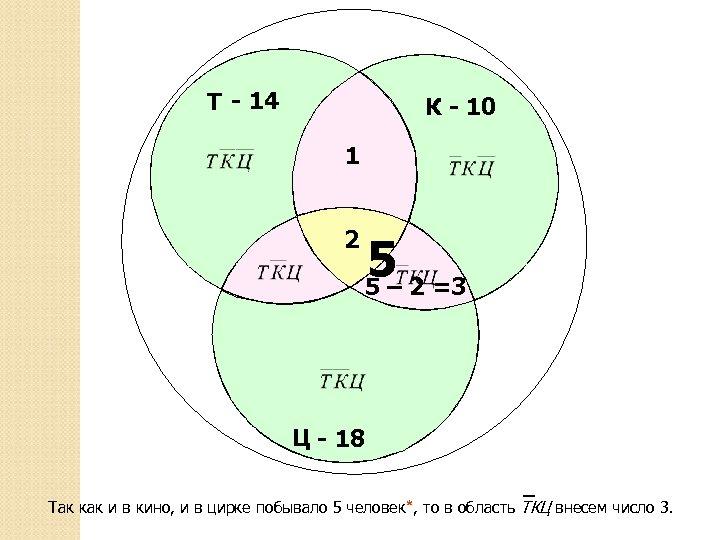 Т - 14 К - 10 1 2 5 2 =3 5– Ц -