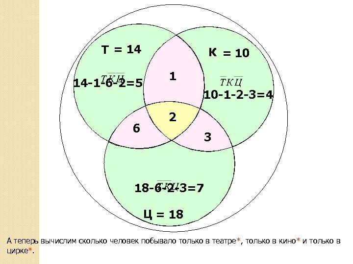 Т = 14 14 -1 -6 -2=5 6 К = 10 1 10 -1