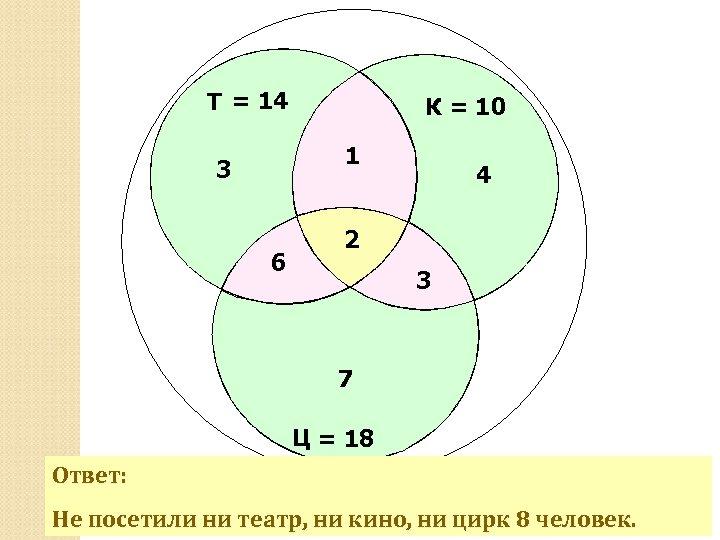 Т = 14 К = 10 1 3 6 4 2 3 7 Ц