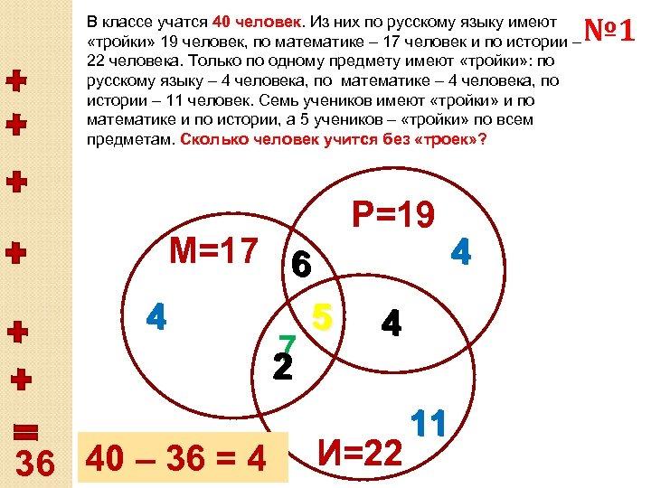 № 1 В классе учатся 40 человек. Из них по русскому языку имеют «тройки»