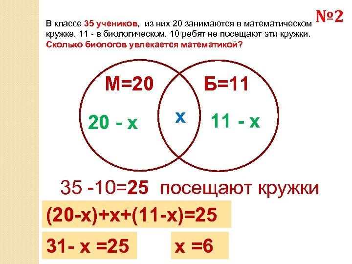 В классе 35 учеников, из них 20 занимаются в математическом кружке, 11 - в