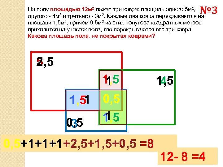 № 3 На полу площадью 12 м 2 лежат три ковра: площадь одного 5