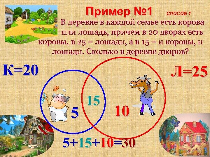 Пример № 1 СПОСОБ 1 В деревне в каждой семье есть корова или лошадь,