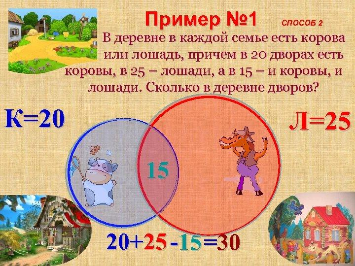 Пример № 1 СПОСОБ 2 В деревне в каждой семье есть корова или лошадь,
