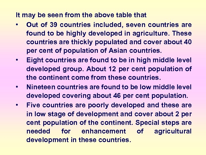 It may be seen from the above table that • Out of 39 countries