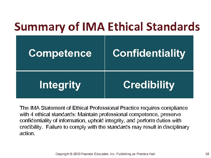 Summary of IMA Ethical Standards Competence Confidentiality Integrity Credibility The IMA Statement of Ethical