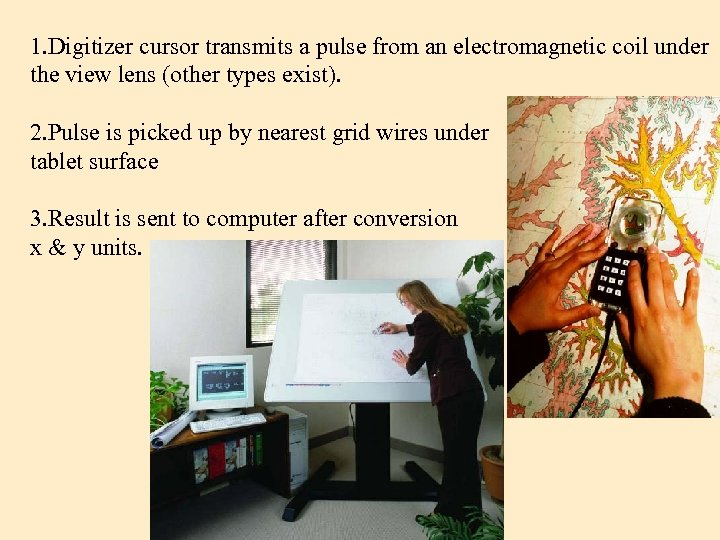 1. Digitizer cursor transmits a pulse from an electromagnetic coil under the view lens